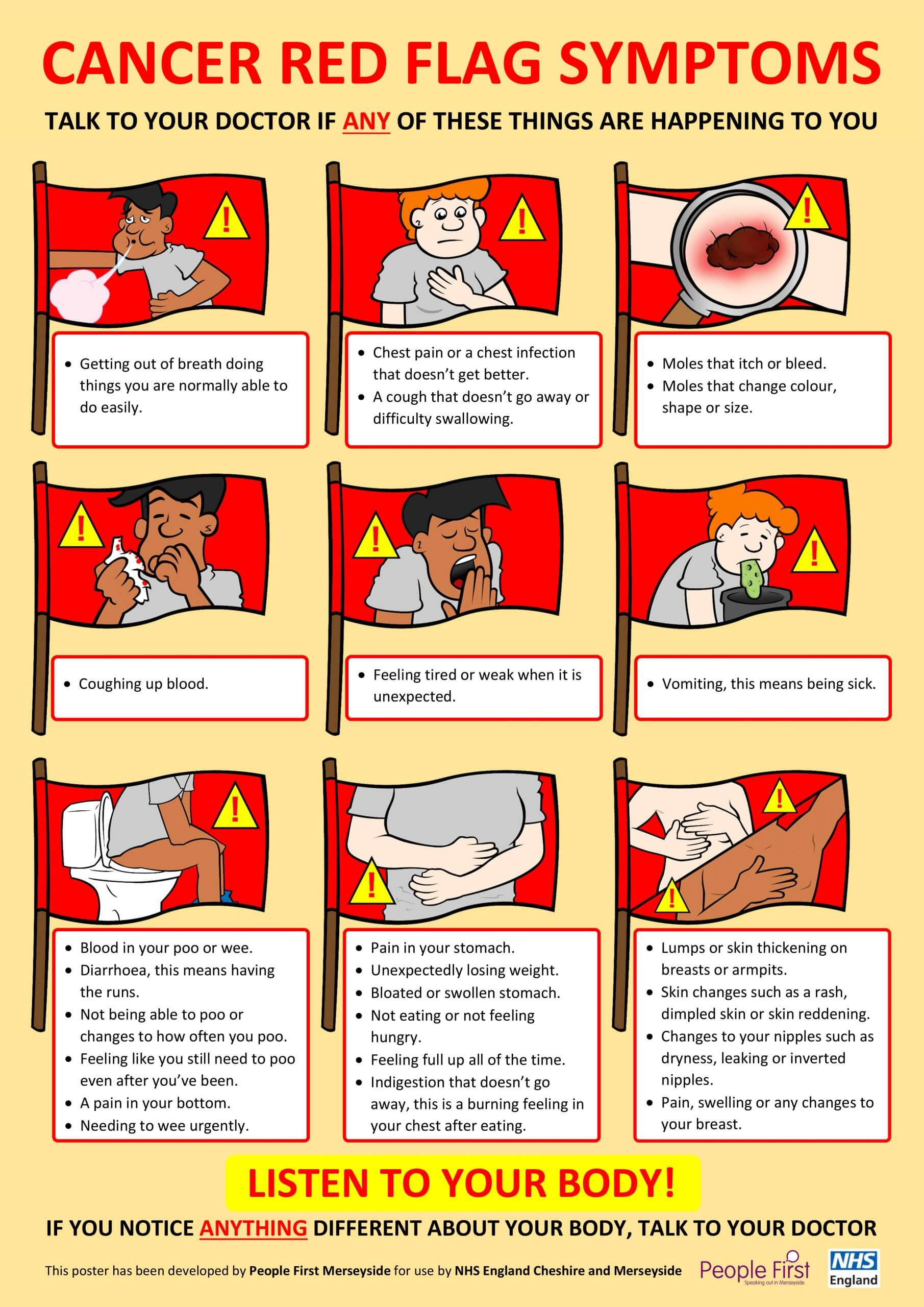 Cancer Red Flag Symptoms Poster